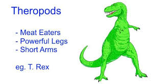 Different Types Of Dinosaurs For Kids