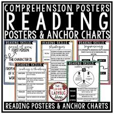 Anchor Charts For Reading Reading Comprehension Posters Reading Anchor Charts Reading Strategies Posters
