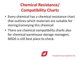 Chemical Safety Rami E Kremesti M Sc Ppt Download