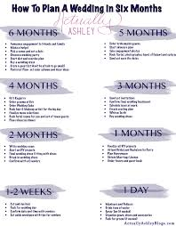 Wedding Planning How To Plan A Wedding In Six Months Actually How To Plan A Wedding In A Month