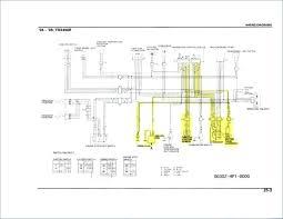 01 400ex wiring diagram blasphe me 2000 honda 400ex wiring diagram 01 400ex wiring diagram magnificent wiring diagram contemporary 2001 honda 400ex wiring diagram