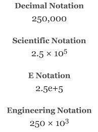 Scientific Notation Calculator And Decimal Conversion Inch