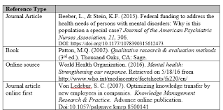 Journal Article Journal Of The American Psychiatric Nurses Association Sage