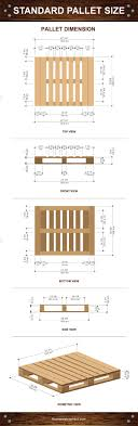 Standard Wood Pallet Dimensions And Sizes Diagrams And Charts