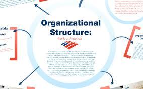 Bank Of America Organizational Chart Bank Of America Organizational Structure By Kim Elliott On Prezi
