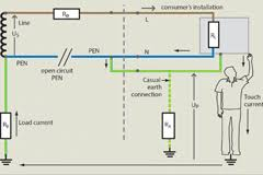 swimming pools to bond or not to bond iet electrical a diagram of consumer installation