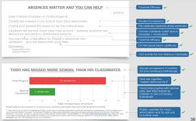 Letter Of Absences Absences Matter And You Can Help Leadinglearner