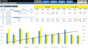 Executive Dashboard Format Project Report Template And Excel