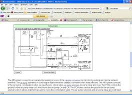 2005 chevy astro starter location wiring diagram for car engine geo tracker ac wiring diagram get image about also buick lacrosse pcv valve location furthermore
