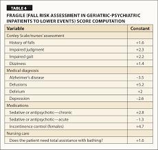 Fall Assessment Form - Doki.okimarket.co