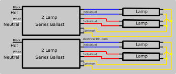 t5 ballast wiring diagram wiring diagram and schematic design images of 4 5 6 l ballast wiring diagram wire