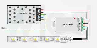rgbw led strip lights 60 x 5050 smds 14 4w p m 1020lm diagram on how to wire rgbw led strip lights