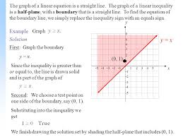 the graph of a linear equation is a straight line