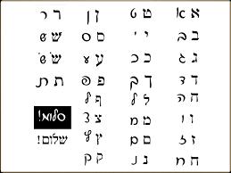 Hebrew Letters Script Cover Letter Examples Cv Uk