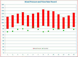 How To Graph Blood Pressure - April.onthemarch.co
