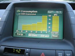 Calculate Gas Money For Road Trip Elim Carpentersdaughter Co