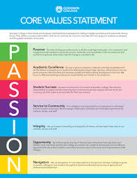 core value statement they define our passion for what we do and how we choose to resonate and appeal to students employees and the greater community