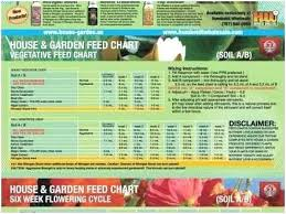 78 Comprehensive Advanced Nutrients Feeding Chart Hydro