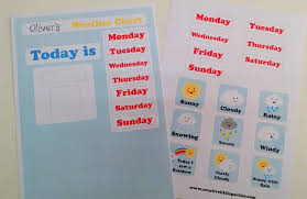 Kids Weather Chart Free Printable Creative Little Parties