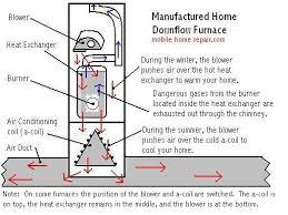 miller furnace wiring diagram best wiring diagram and letter miller oil furnace wiring diagram 54 miller furnace troubleshooting oil wiring diagram