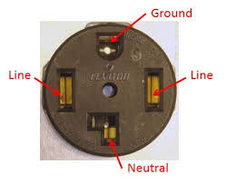17 best ideas about dryer outlet dryer plug 17 best ideas about dryer outlet dryer plug recessed outlets and outlet designer