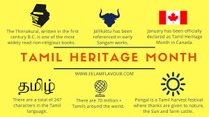 Image result for tamil heritage month