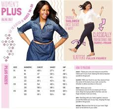 Old Navy Plus Size Size Chart Exciting News From Oldnavy Ca For The Canadian Plus Size