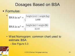 West Nomogram Chart Drug Dosages And Intravenous Calculations Ppt Video Online