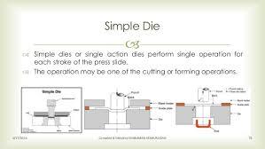 action sheet metal sheet metal working process