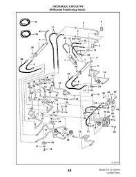 bobcat s185 wiring diagram wiring diagram s185 bobcat hydraulic diagram wiring diagram experts185 bobcat hydraulic diagram wiring diagrams konsult bobcat x320 hydraulic