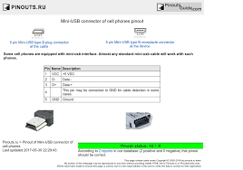 mini usb connector of cell phones pinout diagram @ pinouts ru android charger pin diagram at Usb Wiring Diagram Phone