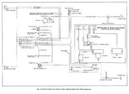1955 chevy turn signal wiring diagram 1955 image wiring diagram 1955 chevy ignition switch the wiring diagram on 1955 chevy turn signal wiring diagram