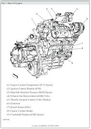 chevy 2 8 engine diagram or solved i need a serpentine belt routing beautiful chevy 2 8 engine diagram and engine diagram enthusiast