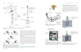 meter socket parts linkresearchy info meter socket parts electrical meter base wiring diagram amp a socket parts facile club electric meter