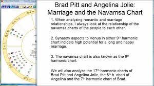 Navamsa Chart Prediction For Marriage Marriage And The Navamsa Chart 9th Harmonic Chart