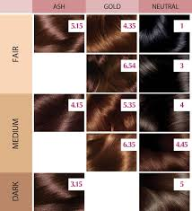 excellence creme 5 natural light brown