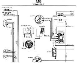 1995 ezgo gas wiring diagram wiring diagram 1994 ez go golf cart wiring diagram wire