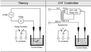 omron floatless level switch wiring diagram omron overview of level switches omron industrial automation