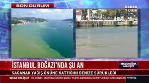 Habertürk canlı youtube | CNN TÜRK canlı yayını. 2020-04-26