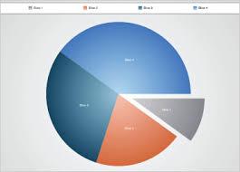 Ios Pie Chart Control Infragistics