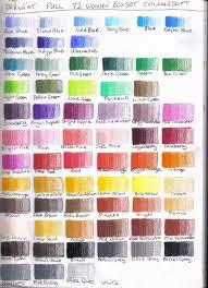 Derwent Coloursoft Color Chart Derwent Coloursofts Wetcanvas
