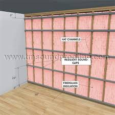 how to soundproof walls floors