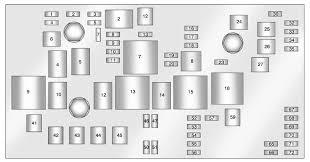 2012 chevrolet sonic fuse box location wiring library 2011 chevrolet cruze fuse box location wire data schema u2022 rh sellfie co 2012 chevy cruze