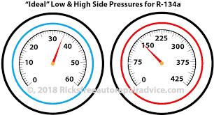 R134a Static Pressure Chart 79 Accurate R134a Gauge Pressure Chart