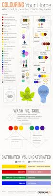 Color For Bedrooms Psychology What Color Should You Paint The Church Infographic