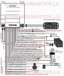 avital alarm wiring diagram wiring diagram for you • avital alarm wiring diagrams electrical wiring diagrams rh 62 phd medical faculty hamburg de avital 4113 wiring diagram avital 3100 alarm wiring diagram