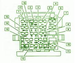 1984 c4 corvette wiring diagram images 1985 pontiac fiero gt fuse box diagram
