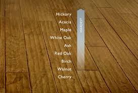 hardness scale each species used in hardwood flooring