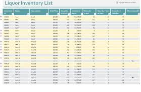 Bar Inventory Control | Bar Inventory Control Sheets