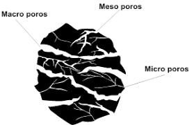 Resultat d'imatges de composicion quimica del carbon activado